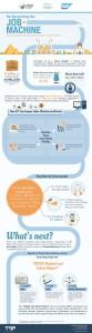 SAP-Study